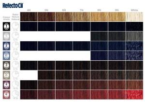 Выбор краски для ресниц и бровей
